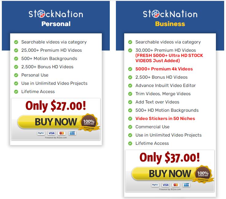 StockNation 3.0 Review